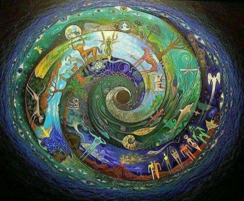 کانال عشق، خرد، آگاهی