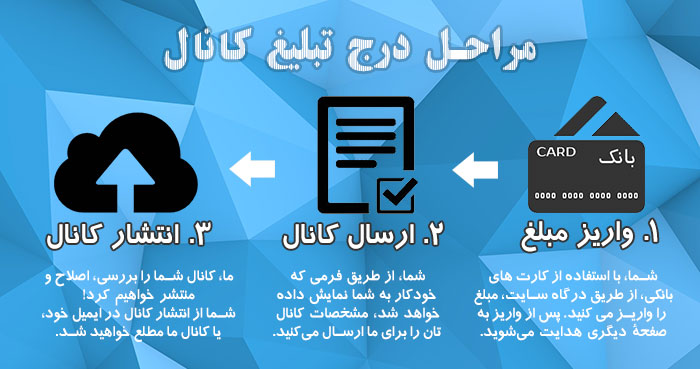 راهنمای درج تبلیغ کانال تلگرام